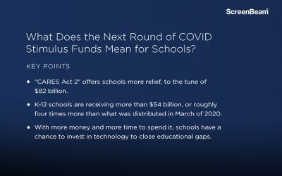 What Does the Next Round of COVID Stimulus Funds Mean for Schools?